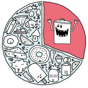 wasted-circle