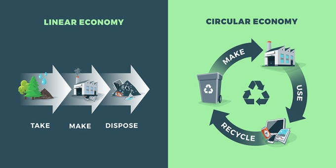 circular-economy (1)